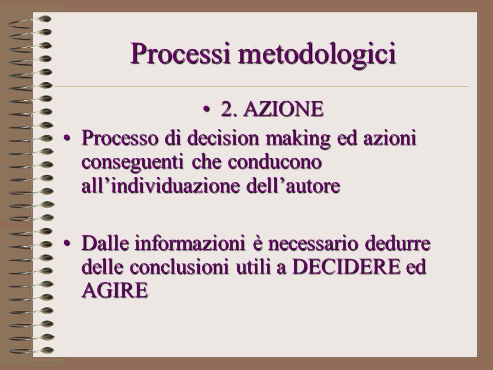 Processi metodologici 2. AZIONE2. AZIONE Processo di decision making ed azioni conseguenti che conducono allindividuazione dellautoreProcesso di decis