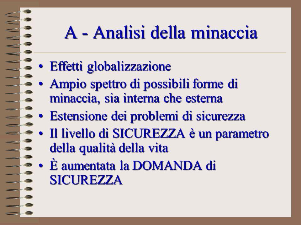 Processi metodologici 2.AZIONE2.