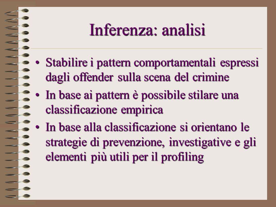 Inferenza: analisi Stabilire i pattern comportamentali espressi dagli offender sulla scena del crimineStabilire i pattern comportamentali espressi dag