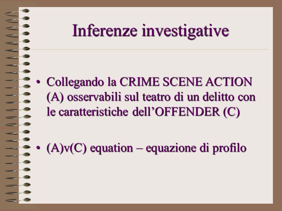 Inferenze investigative Collegando la CRIME SCENE ACTION (A) osservabili sul teatro di un delitto con le caratteristiche dellOFFENDER (C)Collegando la