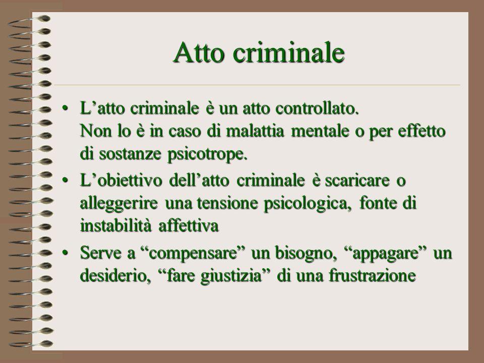 Atto criminale Latto criminale è un atto controllato. Non lo è in caso di malattia mentale o per effetto di sostanze psicotrope.Latto criminale è un a