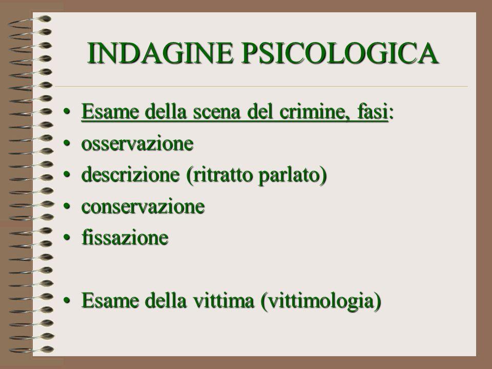 INDAGINE PSICOLOGICA Esame della scena del crimine, fasi:Esame della scena del crimine, fasi: osservazioneosservazione descrizione (ritratto parlato)d