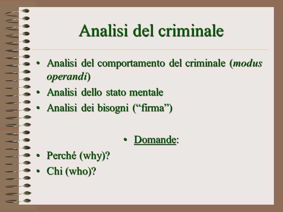Analisi del criminale Analisi del comportamento del criminale (modus operandi)Analisi del comportamento del criminale (modus operandi) Analisi dello s