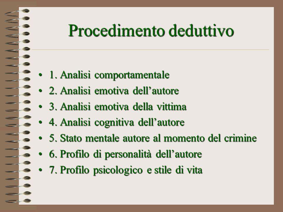 Procedimento deduttivo 1. Analisi comportamentale1. Analisi comportamentale 2. Analisi emotiva dellautore2. Analisi emotiva dellautore 3. Analisi emot