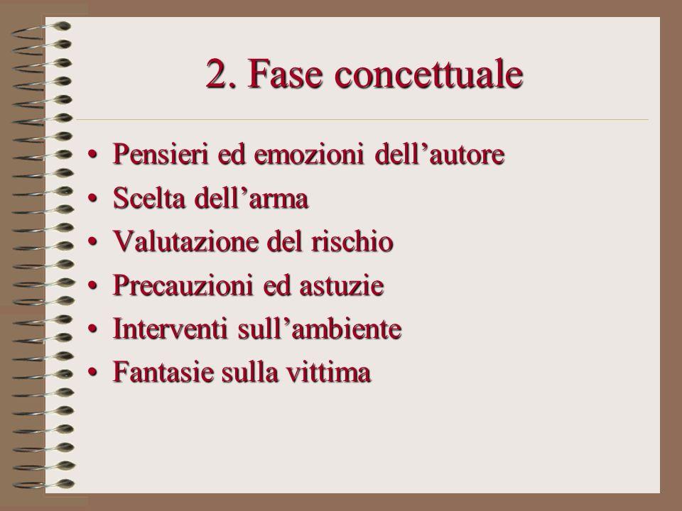 2. Fase concettuale Pensieri ed emozioni dellautorePensieri ed emozioni dellautore Scelta dellarmaScelta dellarma Valutazione del rischioValutazione d