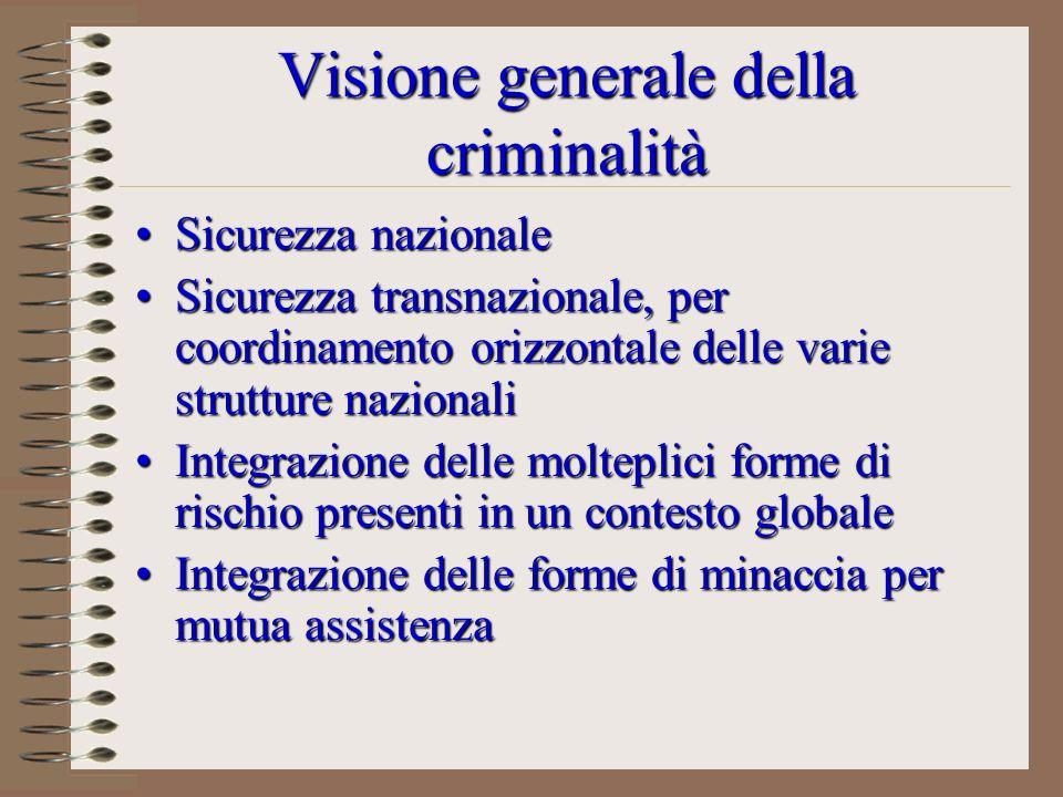 Visione generale della criminalità Sicurezza nazionaleSicurezza nazionale Sicurezza transnazionale, per coordinamento orizzontale delle varie struttur