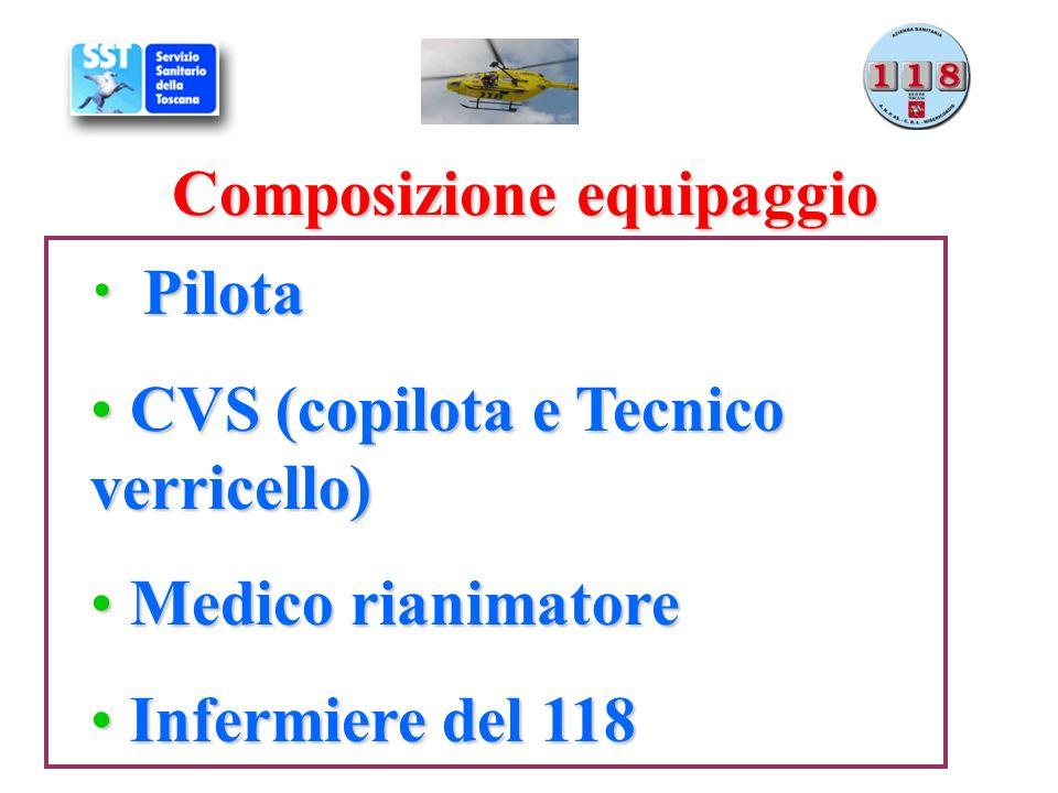 Composizione equipaggio Pilota Pilota CVS (copilota e Tecnico verricello) CVS (copilota e Tecnico verricello) Medico rianimatore Medico rianimatore In
