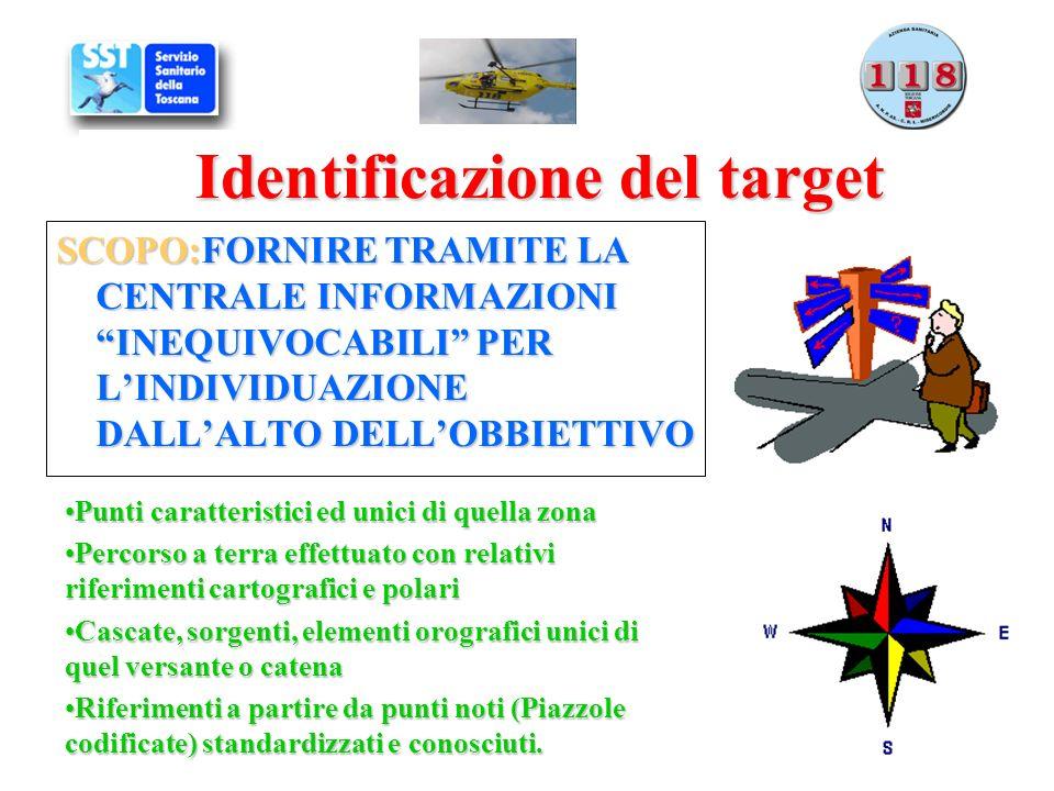 Identificazione del target SCOPO:FORNIRE TRAMITE LA CENTRALE INFORMAZIONI INEQUIVOCABILI PER LINDIVIDUAZIONE DALLALTO DELLOBBIETTIVO Punti caratterist