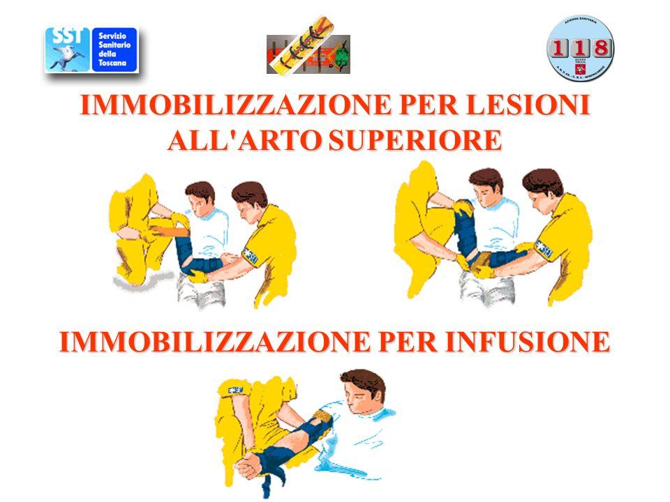 IMMOBILIZZAZIONE PER LESIONI ALL'ARTO SUPERIORE IMMOBILIZZAZIONE PER INFUSIONE