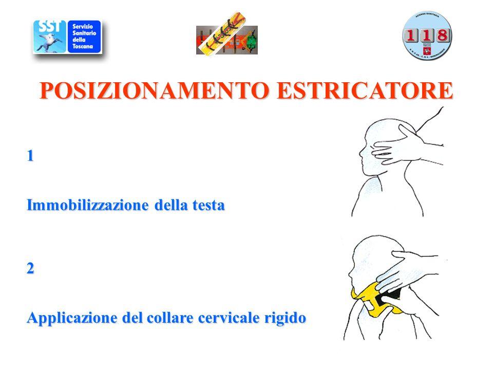 1 Immobilizzazione della testa POSIZIONAMENTO ESTRICATORE 2 Applicazione del collare cervicale rigido