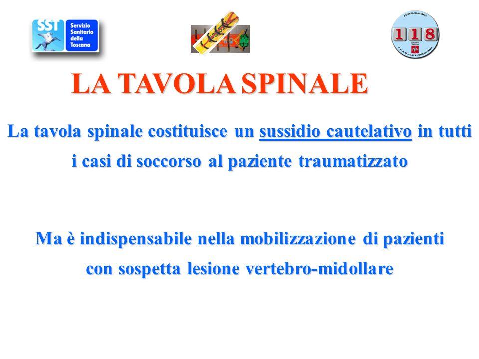 LA TAVOLA SPINALE La tavola spinale costituisce un sussidio cautelativo in tutti i casi di soccorso al paziente traumatizzato Ma è indispensabile nell