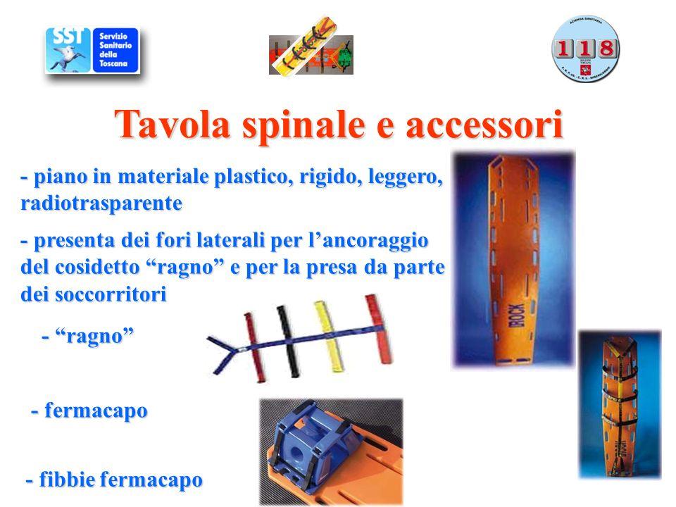 - piano in materiale plastico, rigido, leggero, radiotrasparente - presenta dei fori laterali per lancoraggio del cosidetto ragno e per la presa da pa