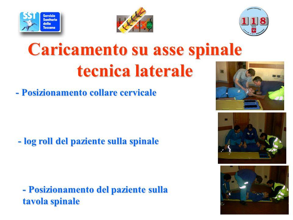 Caricamento su asse spinale tecnica laterale - Posizionamento collare cervicale - log roll del paziente sulla spinale - Posizionamento del paziente su