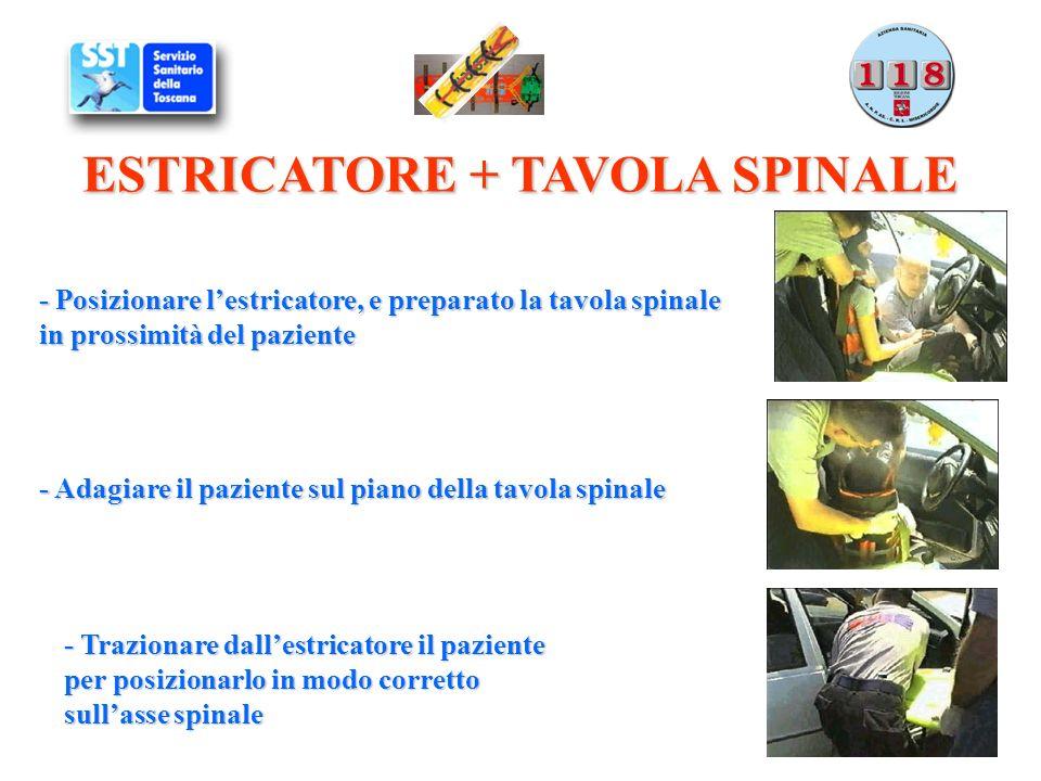 ESTRICATORE + TAVOLA SPINALE - Posizionare lestricatore, e preparato la tavola spinale in prossimità del paziente - Adagiare il paziente sul piano del