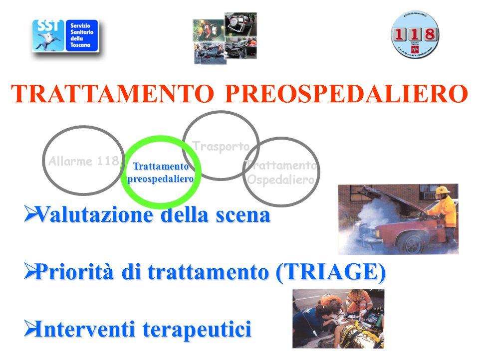 ALLERTAMENTO DEL SISTEMA DI EMERGENZA 118 Allarme118 Trattamento Preospedaliero Trasporto Trattamento Ospedaliero Raccoglie i dati Raccoglie i dati Pr