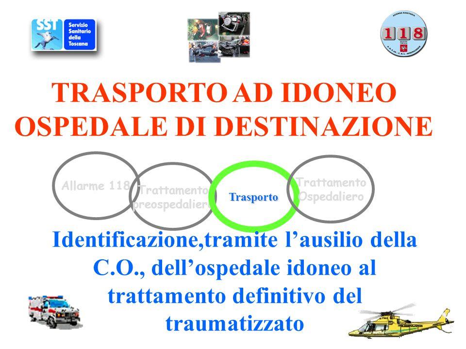 TRATTAMENTO PREOSPEDALIERO Valutazione della scena Priorità di trattamento (TRIAGE) Interventi terapeutici Trattamento Ospedaliero Trasporto Trattamen
