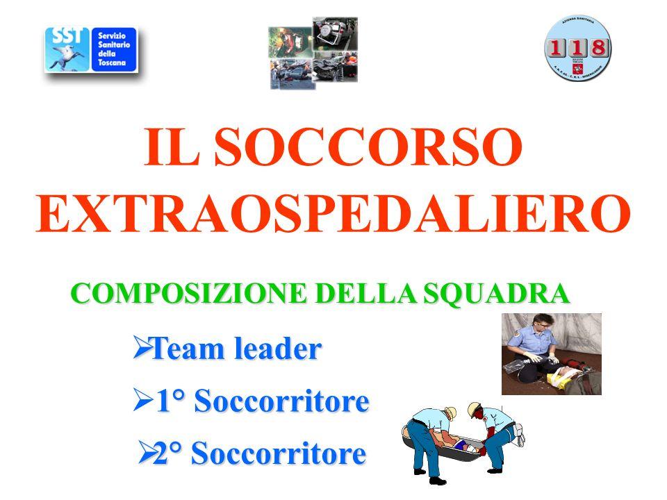 TRATTAMENTO OSPEDALIERO Dallarrivo in Pronto Soccorso al successivo iter diagnostico terapeutico Allarme 118 Trattamento preospedaliero Trasporto Trat