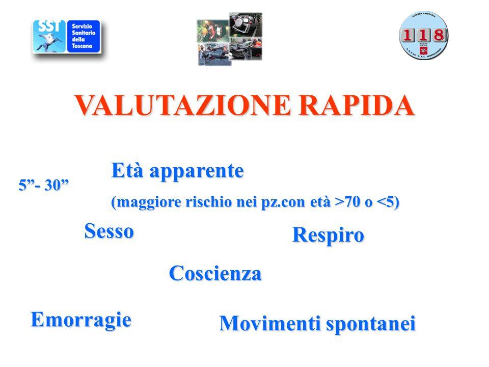 Valutazione rapida Valutazione primaria Valutazione primaria VALUTAZIONE / TRATTAMENTO DEL PAZIENTE TRAUMATIZZATO
