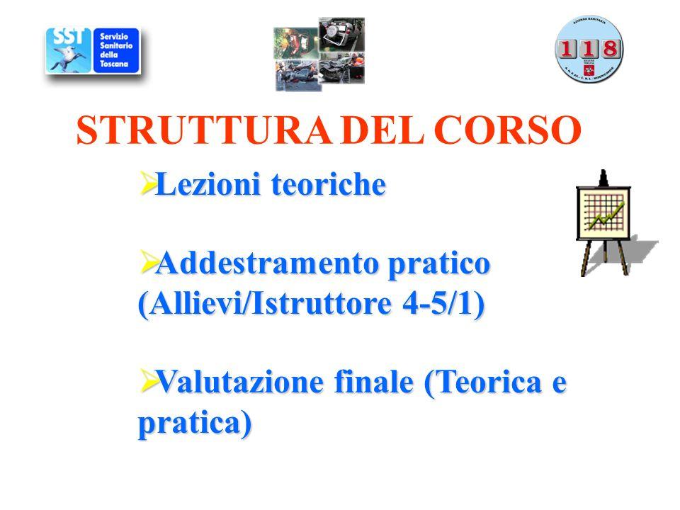 Acquisire conoscenze teoriche e abilità pratiche per trattare levento traumatico secondo linee Guida della Regione Toscana OBIETTIVO DEL CORSO