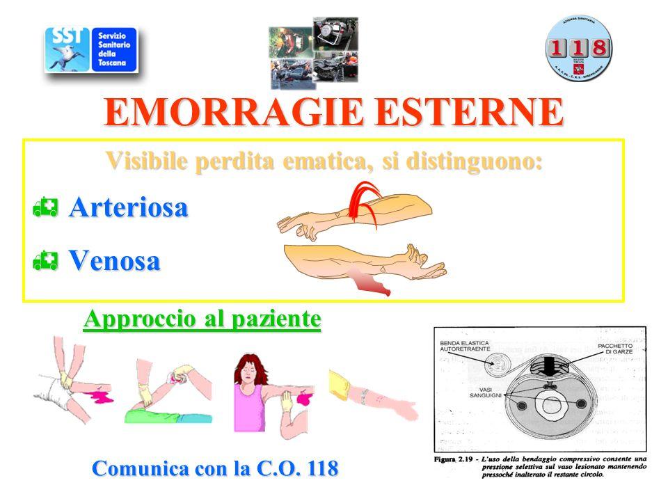 Distacco traumatico di una parte del corpo (arto) Approccio al paziente Autoprotezione Pressione diretta Applicazione del laccio (ultima risorsa) Trat