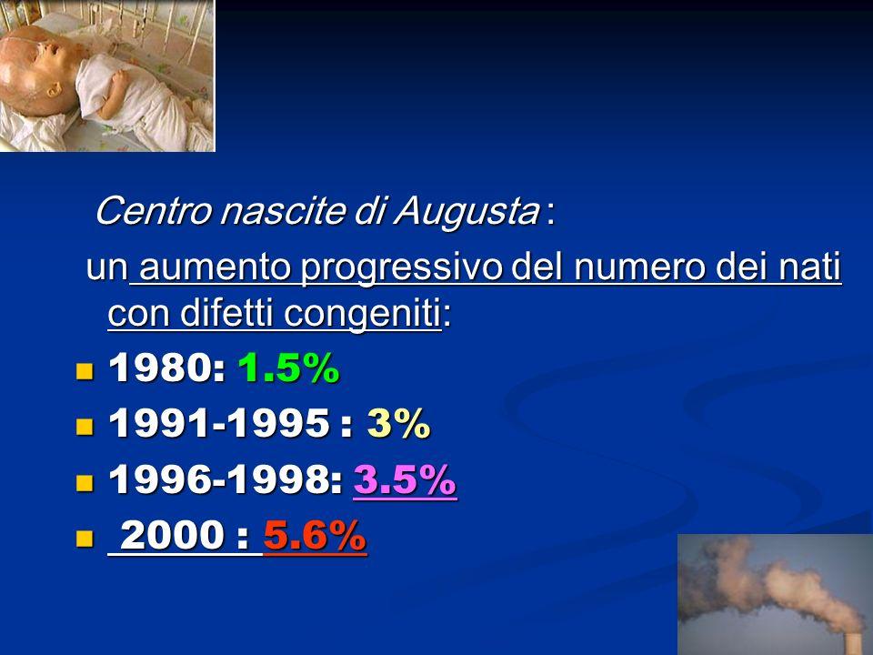 Centro nascite di Augusta : Centro nascite di Augusta : un aumento progressivo del numero dei nati con difetti congeniti: un aumento progressivo del n