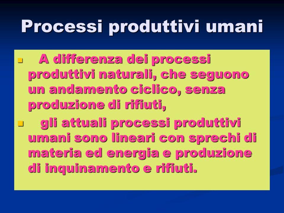 Processi produttivi umani A differenza dei processi produttivi naturali, che seguono un andamento ciclico, senza produzione di rifiuti, A differenza d