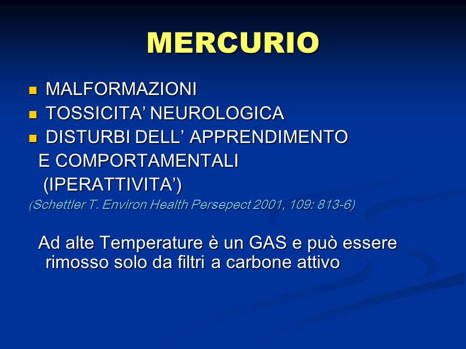MERCURIO MALFORMAZIONI MALFORMAZIONI TOSSICITA NEUROLOGICA TOSSICITA NEUROLOGICA DISTURBI DELL APPRENDIMENTO DISTURBI DELL APPRENDIMENTO E COMPORTAMEN