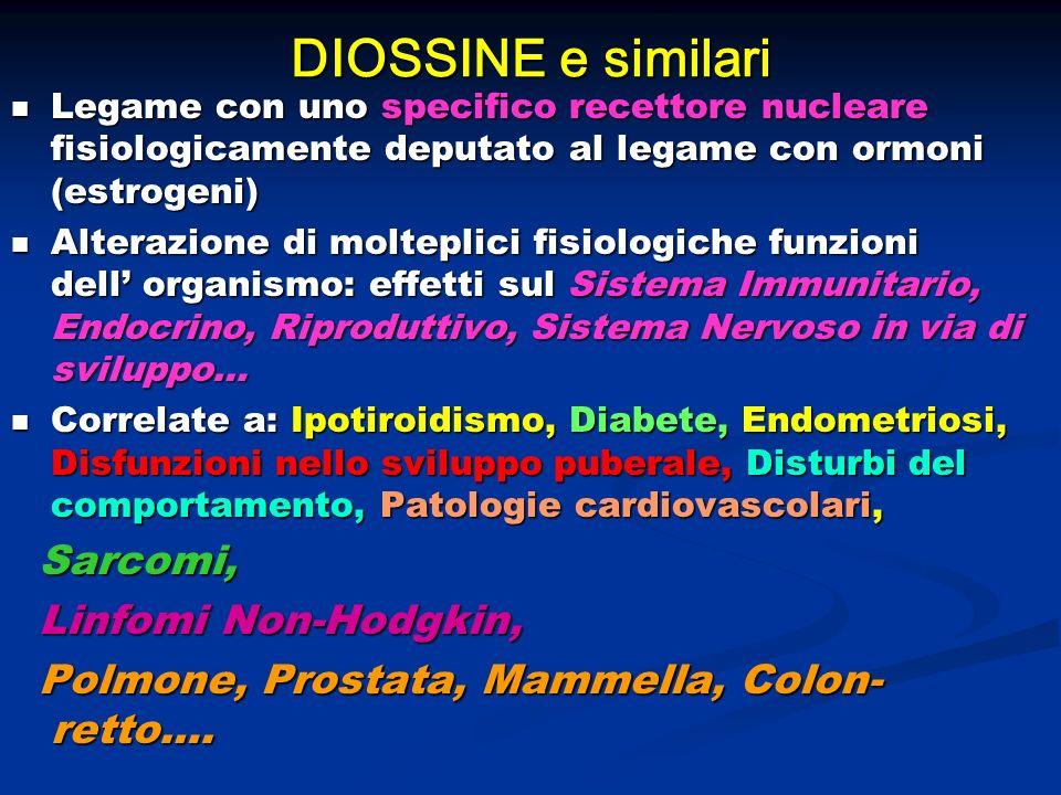 DIOSSINE e similari Legame con uno specifico recettore nucleare fisiologicamente deputato al legame con ormoni (estrogeni) Legame con uno specifico re
