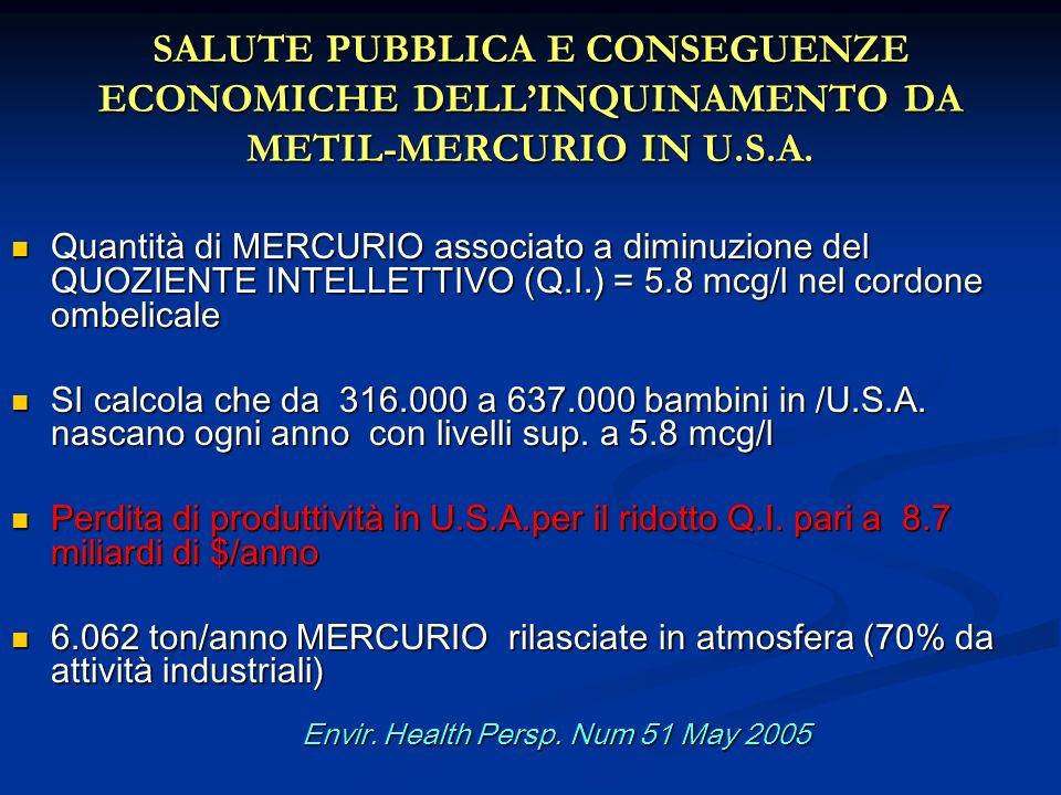 SALUTE PUBBLICA E CONSEGUENZE ECONOMICHE DELLINQUINAMENTO DA METIL-MERCURIO IN U.S.A. Quantità di MERCURIO associato a diminuzione del QUOZIENTE INTEL