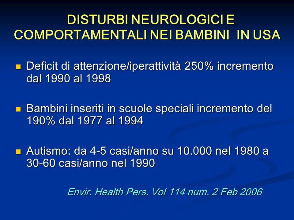 DISTURBI NEUROLOGICI E COMPORTAMENTALI NEI BAMBINI IN USA DISTURBI NEUROLOGICI E COMPORTAMENTALI NEI BAMBINI IN USA Deficit di attenzione/iperattività