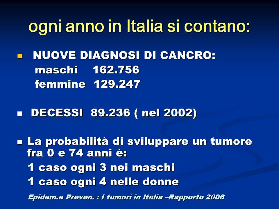 ogni anno in Italia si contano: NUOVE DIAGNOSI DI CANCRO: NUOVE DIAGNOSI DI CANCRO: maschi 162.756 maschi 162.756 femmine 129.247 femmine 129.247 DECE