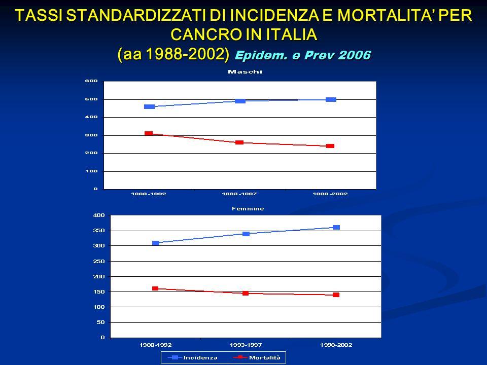 TASSI STANDARDIZZATI DI INCIDENZA E MORTALITA PER CANCRO IN ITALIA (aa 1988-2002) Epidem. e Prev 2006