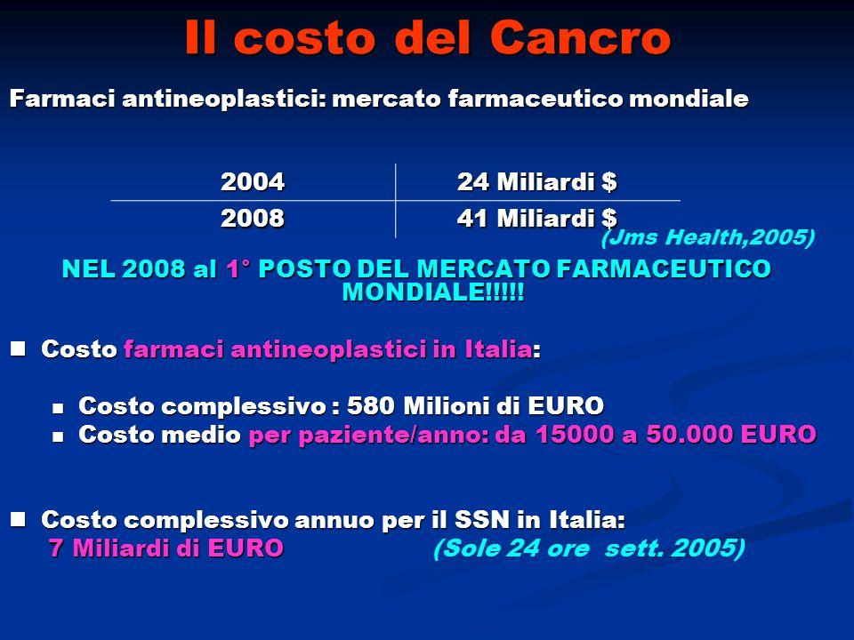 Il costo del Cancro Farmaci antineoplastici: mercato farmaceutico mondiale NEL 2008 al 1° POSTO DEL MERCATO FARMACEUTICO MONDIALE!!!!! Costo farmaci a