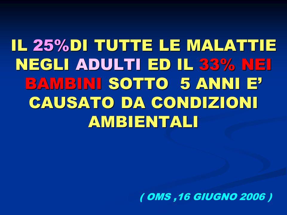IL 25%DI TUTTE LE MALATTIE NEGLI ADULTI ED IL 33% NEI BAMBINI SOTTO 5 ANNI E CAUSATO DA CONDIZIONI AMBIENTALI ( OMS,16 GIUGNO 2006 )