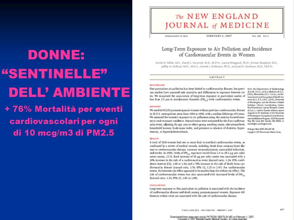 DONNE: SENTINELLE DELL AMBIENTE + 76% Mortalità per eventi cardiovascolari per ogni di 10 mcg/m3 di PM2.5