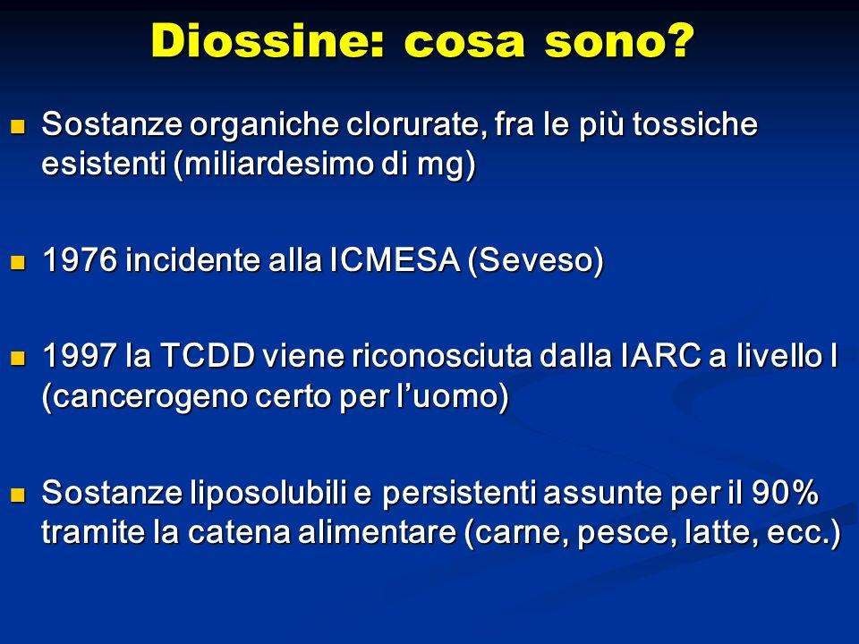 Diossine: cosa sono? Sostanze organiche clorurate, fra le più tossiche esistenti (miliardesimo di mg) Sostanze organiche clorurate, fra le più tossich