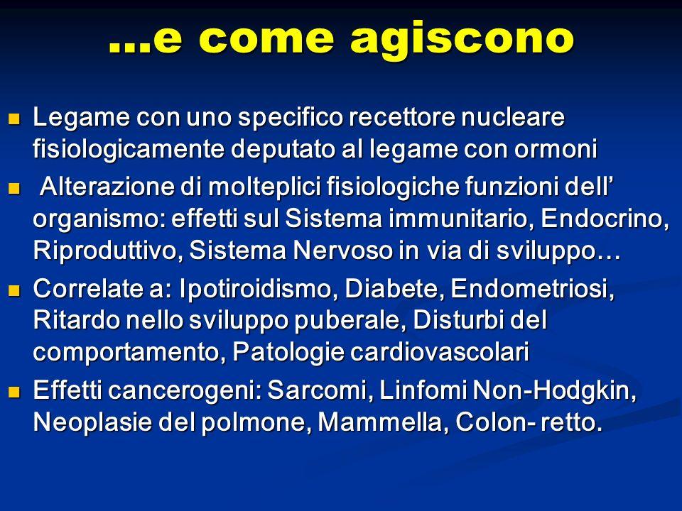 …e come agiscono Legame con uno specifico recettore nucleare fisiologicamente deputato al legame con ormoni Legame con uno specifico recettore nuclear