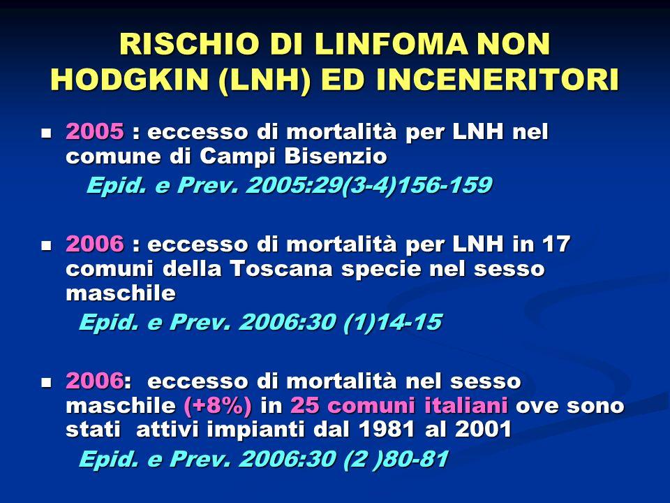 RISCHIO DI LINFOMA NON HODGKIN (LNH) ED INCENERITORI 2005 : eccesso di mortalità per LNH nel comune di Campi Bisenzio 2005 : eccesso di mortalità per
