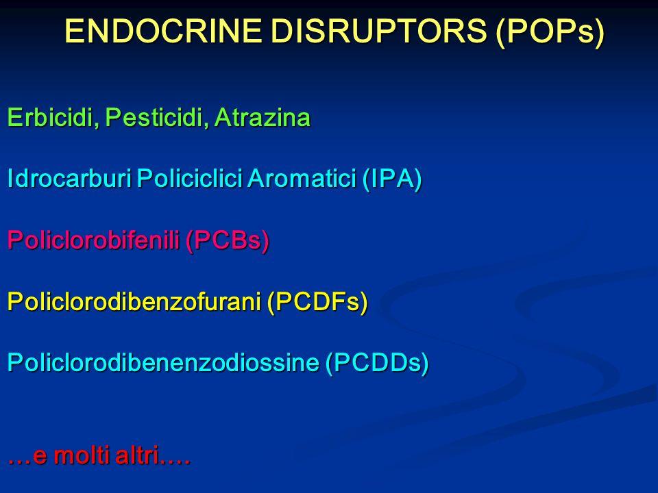 ENDOCRINE DISRUPTORS (POPs) Erbicidi, Pesticidi, Atrazina Idrocarburi Policiclici Aromatici (IPA) Policlorobifenili (PCBs) Policlorodibenzofurani (PCD