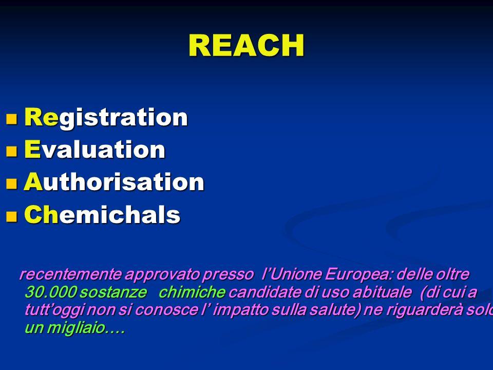 REACH Registration Registration Evaluation Evaluation Authorisation Authorisation Chemichals Chemichals recentemente approvato presso lUnione Europea: