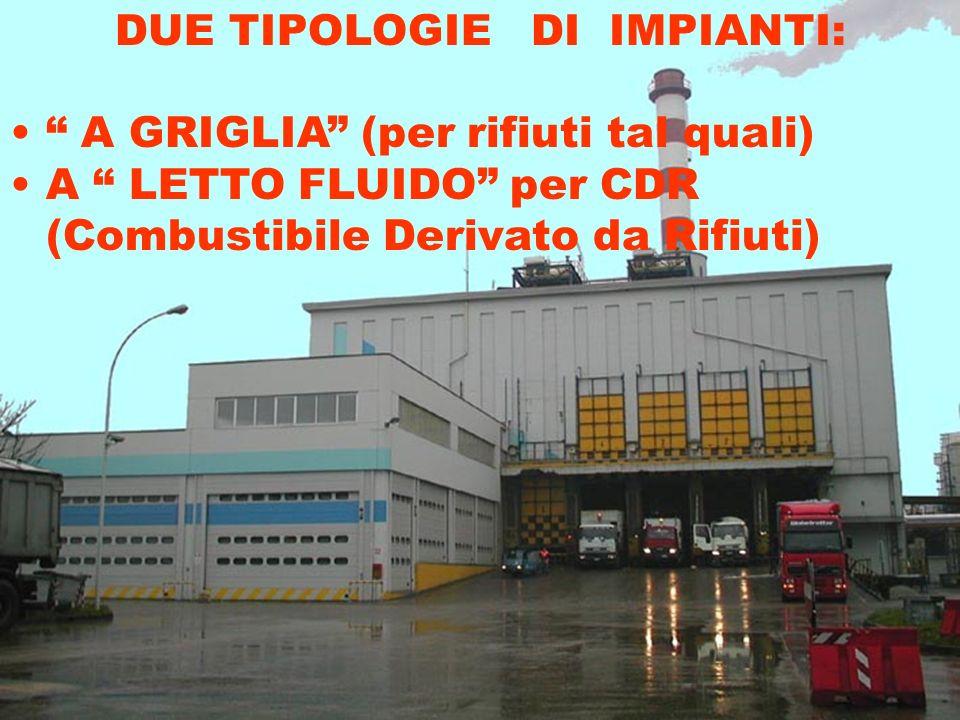 DUE TIPOLOGIE DI IMPIANTI: A GRIGLIA (per rifiuti tal quali) A LETTO FLUIDO per CDR (Combustibile Derivato da Rifiuti)