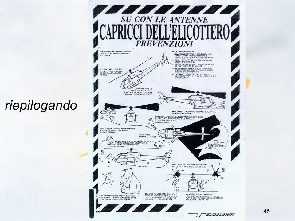 Elidolomiti srl 44 ANGOLO DI AVVICINAMENTO ALLELICOTTERO NO ! IL ROTORE DI CODA NON SI VEDE
