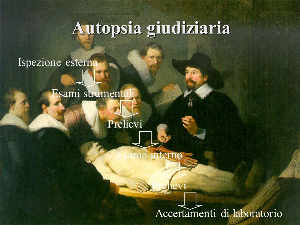 Autopsia giudiziaria Ispezione esterna Esami strumentali Prelievi Esame interno Prelievi Accertamenti di laboratorio