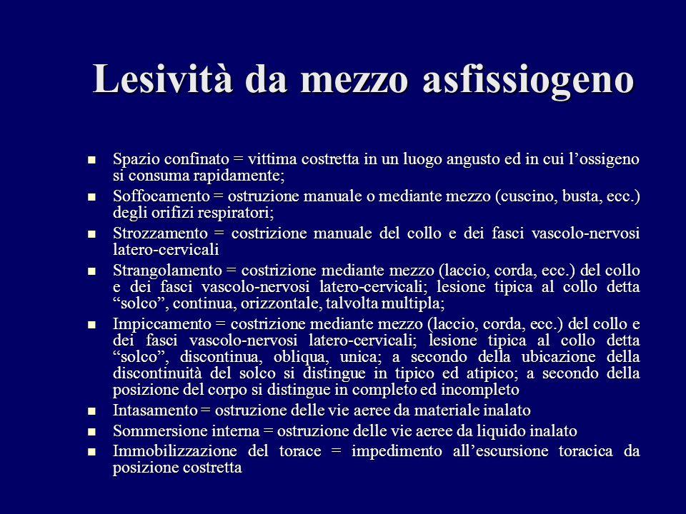 Lesività da mezzo asfissiogeno Spazio confinato = vittima costretta in un luogo angusto ed in cui lossigeno si consuma rapidamente; Soffocamento = ost