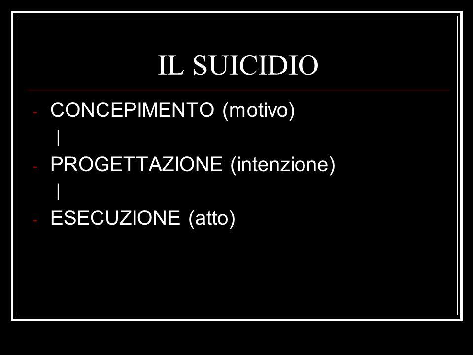 IL SUICIDIO - CONCEPIMENTO (motivo) | - PROGETTAZIONE (intenzione) | - ESECUZIONE (atto)