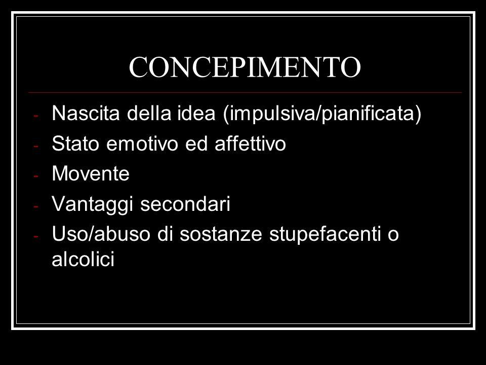 CONCEPIMENTO - Nascita della idea (impulsiva/pianificata) - Stato emotivo ed affettivo - Movente - Vantaggi secondari - Uso/abuso di sostanze stupefac