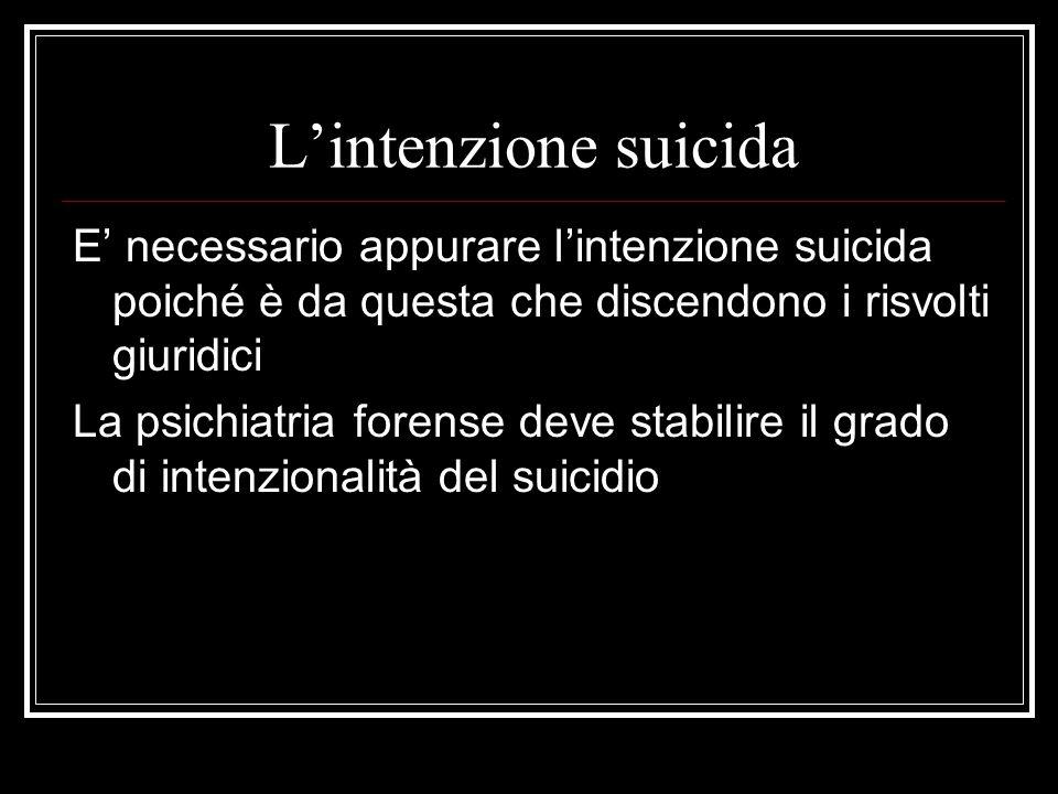 Lintenzione suicida - Per la psichiatria è la somma delle forze psicologiche che si muovono più o meno consapevolmente nella psiche della vittima - Per le scienze giuridiche è lespressione della libera volontà della persona (il libero arbitrio)