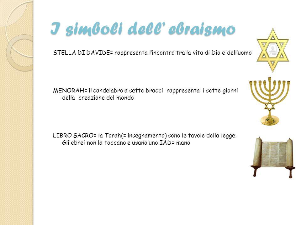 I simboli dell ebraismo STELLA DI DAVIDE= rappresenta lincontro tra la vita di Dio e delluomo MENORAH= il candelabro a sette bracci rappresenta i sett