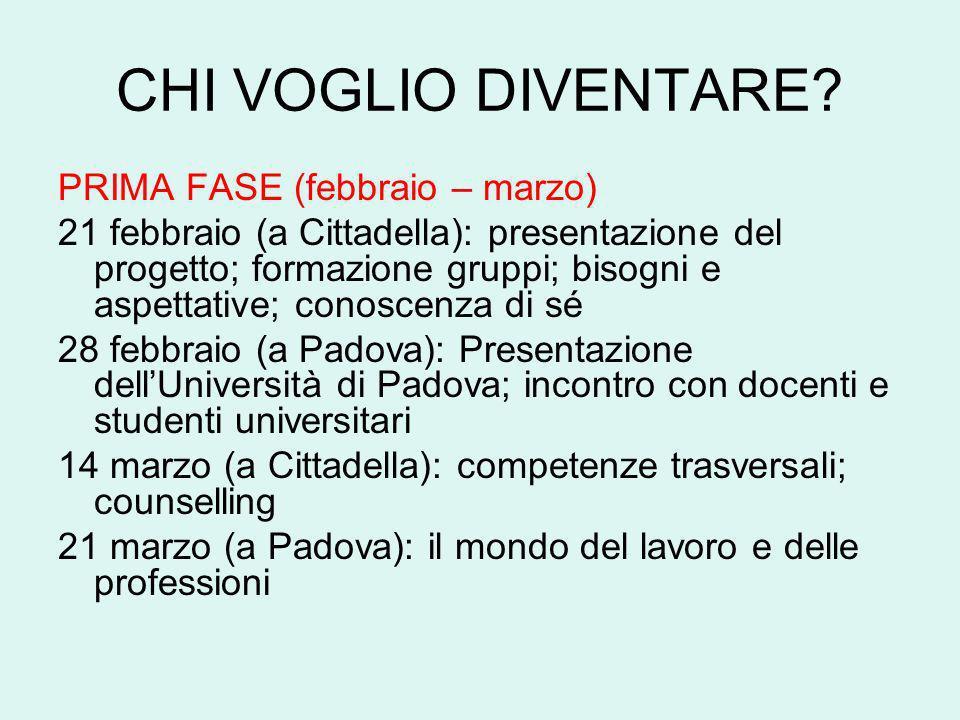 CHI VOGLIO DIVENTARE? PRIMA FASE (febbraio – marzo) 21 febbraio (a Cittadella): presentazione del progetto; formazione gruppi; bisogni e aspettative;