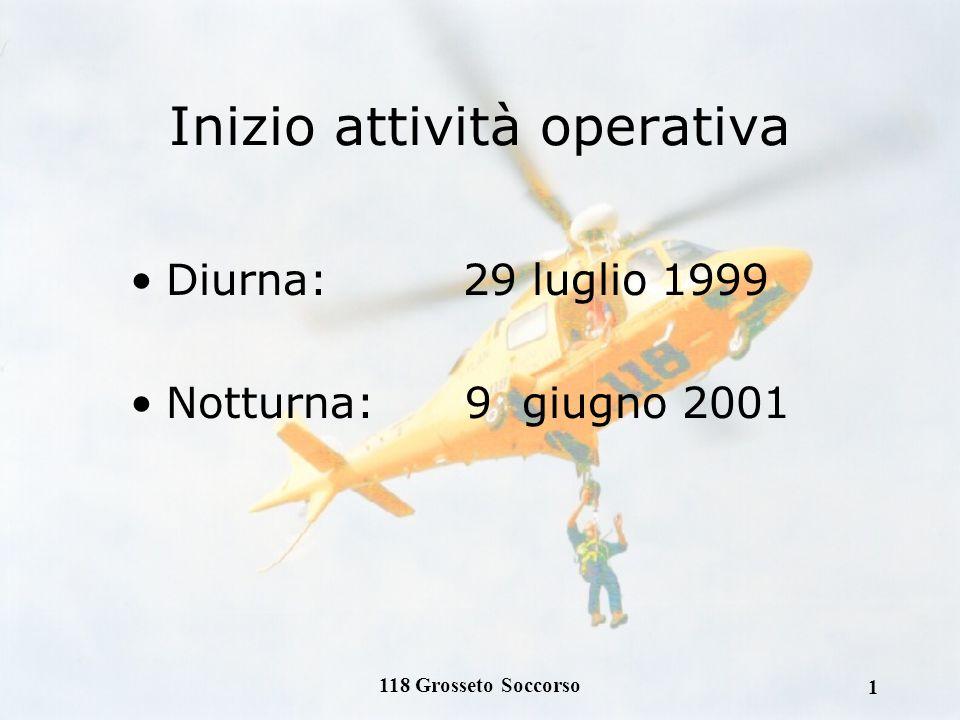 118 Grosseto Soccorso 0